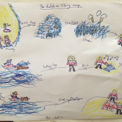 Dolphin Story Map by Sofia, age 8