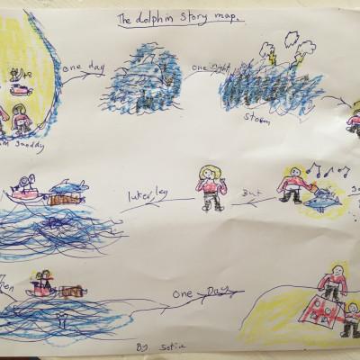 Sofia's story map